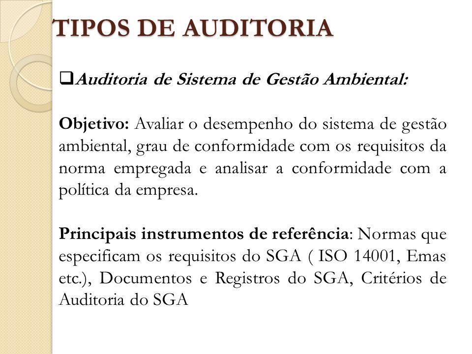 TIPOS DE AUDITORIA Auditoria de Sistema de Gestão Ambiental: