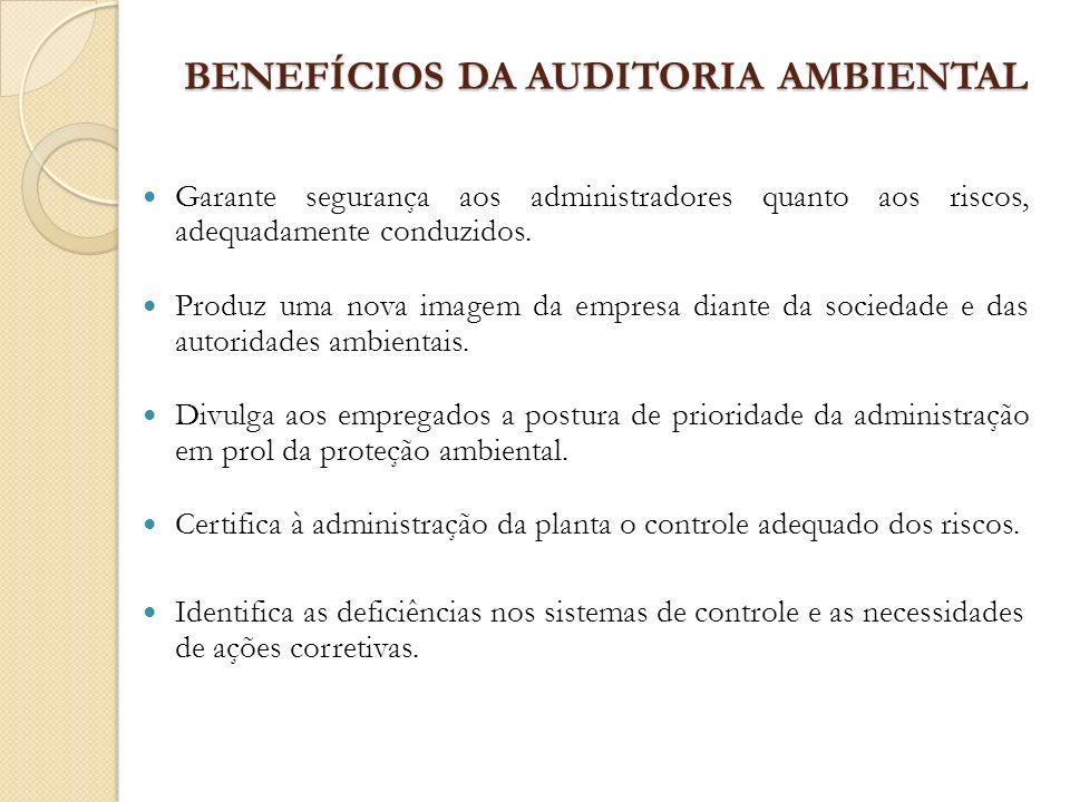 BENEFÍCIOS DA AUDITORIA AMBIENTAL