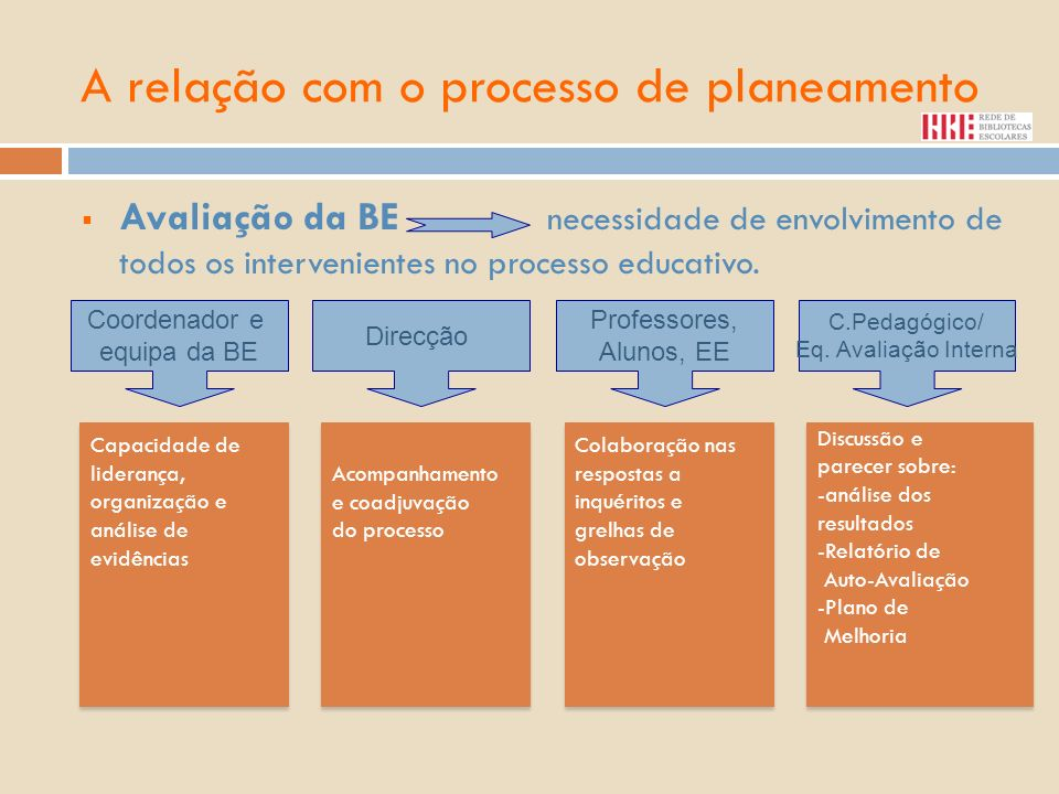A relação com o processo de planeamento