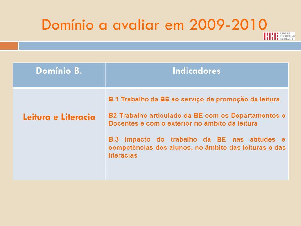 Domínio a avaliar em 2009-2010 Domínio B. Indicadores