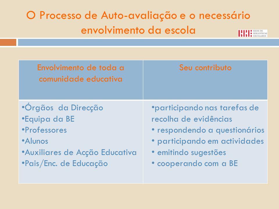 O Processo de Auto-avaliação e o necessário envolvimento da escola