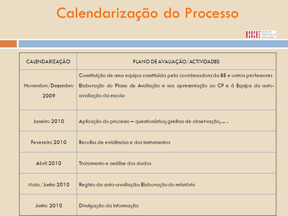 Calendarização do Processo