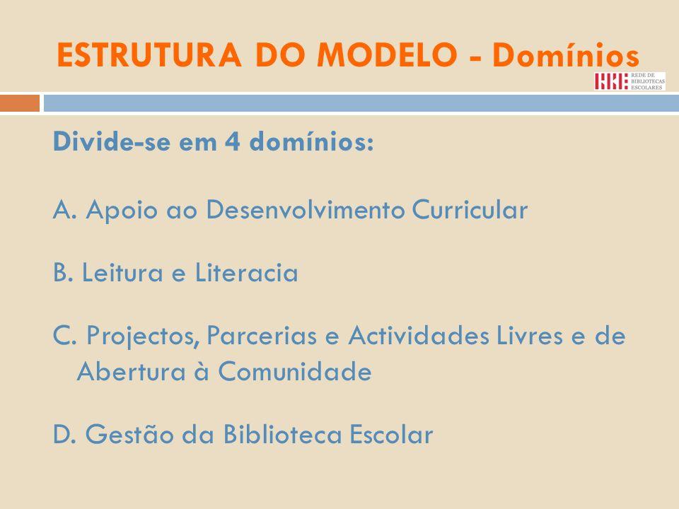 ESTRUTURA DO MODELO - Domínios