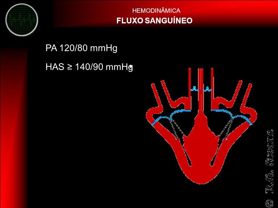 HEMODINÂMICA FLUXO SANGUÍNEO PA 120/80 mmHg HAS ≥ 140/90 mmHg
