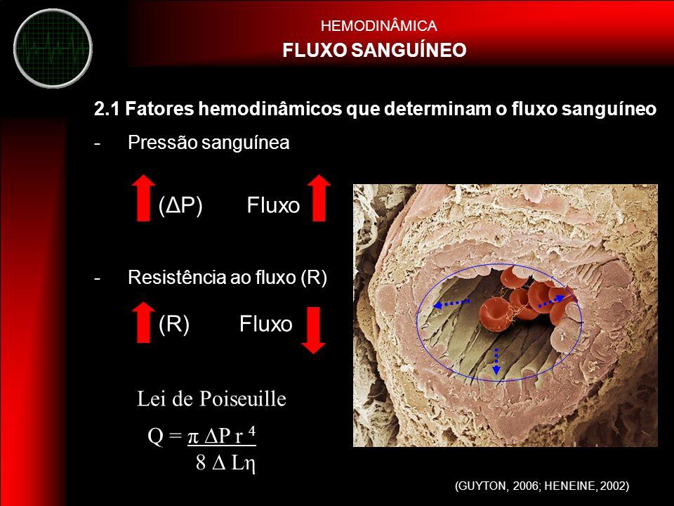 (ΔP) Fluxo (R) Fluxo Lei de Poiseuille Q = π ∆P r 4 8 ∆ Lη
