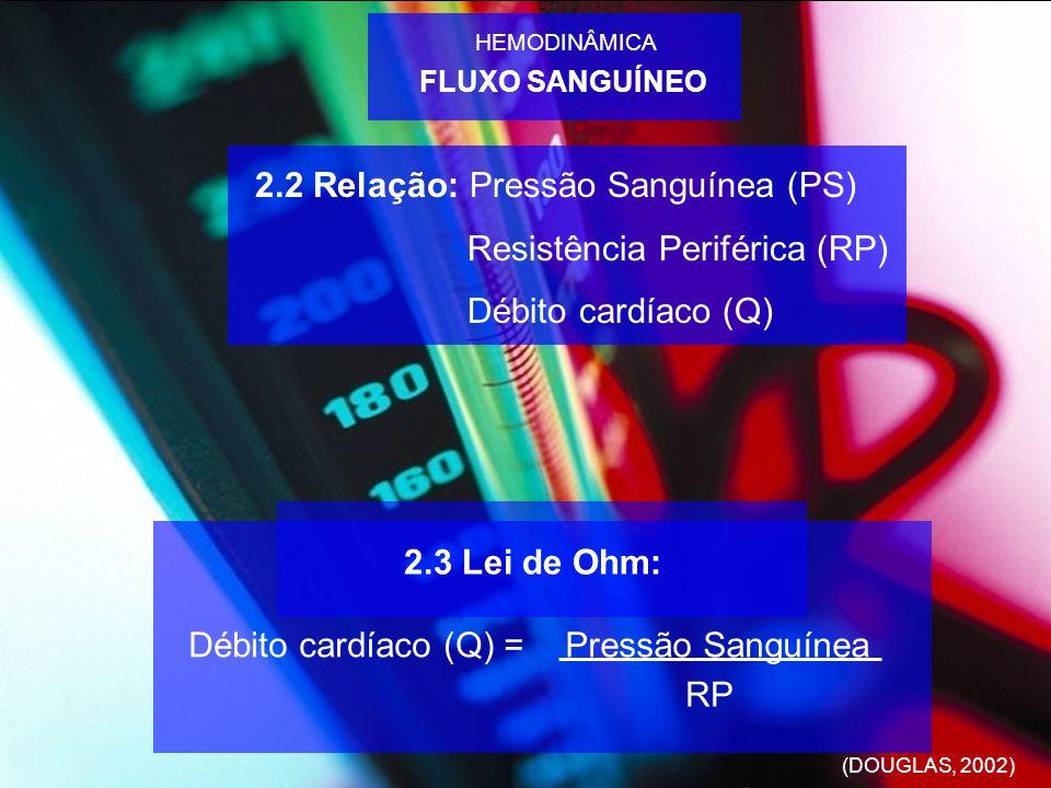 2.2 Relação: Pressão Sanguínea (PS) Resistência Periférica (RP)