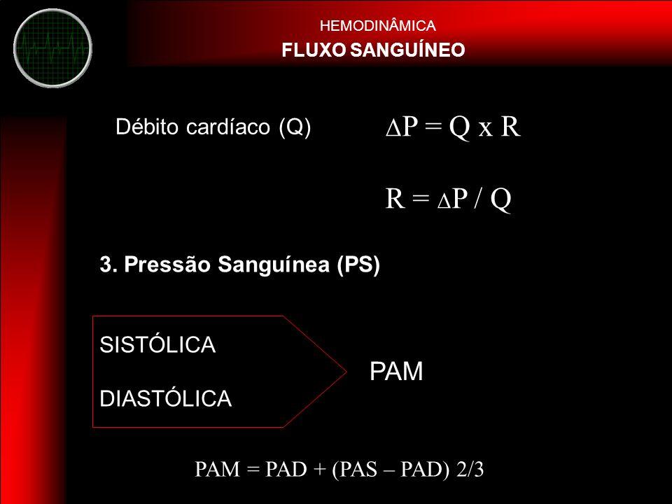 R = ΔP / Q ΔP = Q x R PAM Débito cardíaco (Q)