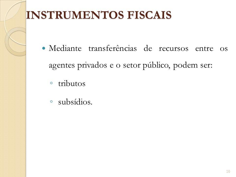 INSTRUMENTOS FISCAIS Mediante transferências de recursos entre os agentes privados e o setor público, podem ser: