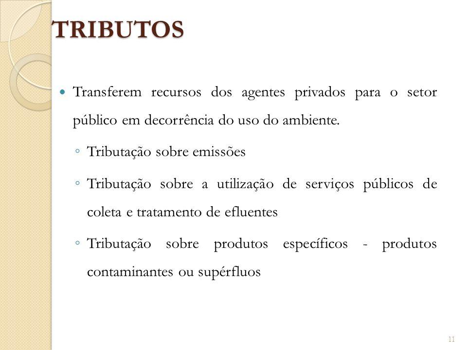TRIBUTOS Transferem recursos dos agentes privados para o setor público em decorrência do uso do ambiente.