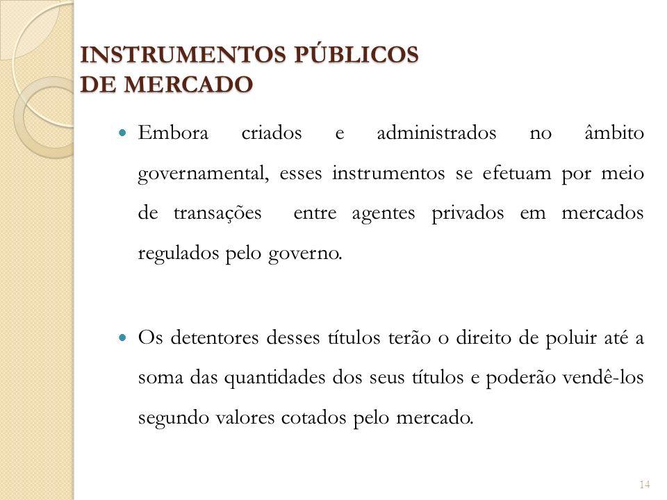 INSTRUMENTOS PÚBLICOS DE MERCADO