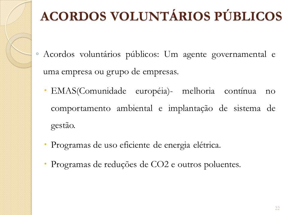 ACORDOS VOLUNTÁRIOS PÚBLICOS