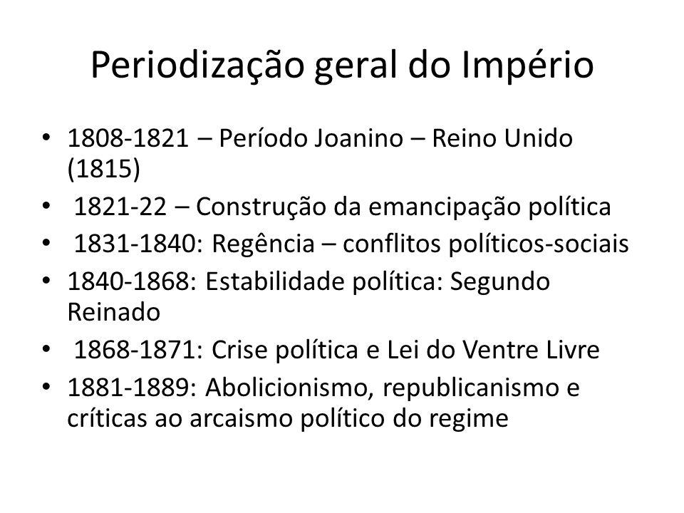 Periodização geral do Império