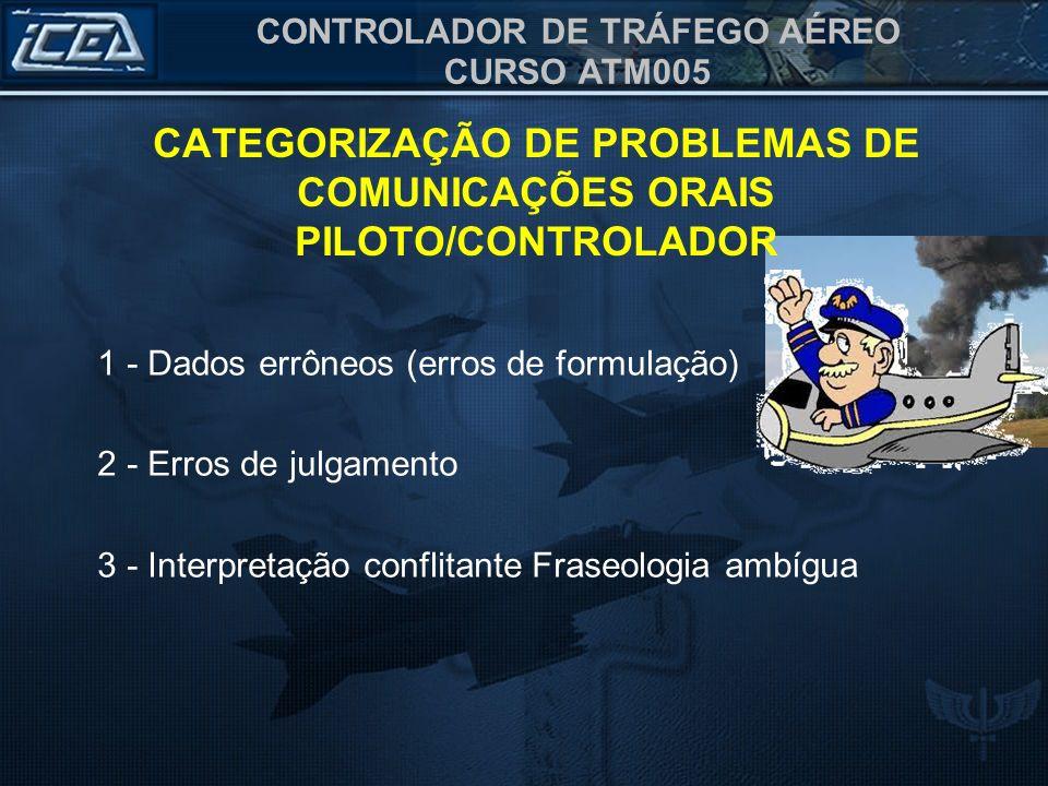 CATEGORIZAÇÃO DE PROBLEMAS DE COMUNICAÇÕES ORAIS PILOTO/CONTROLADOR