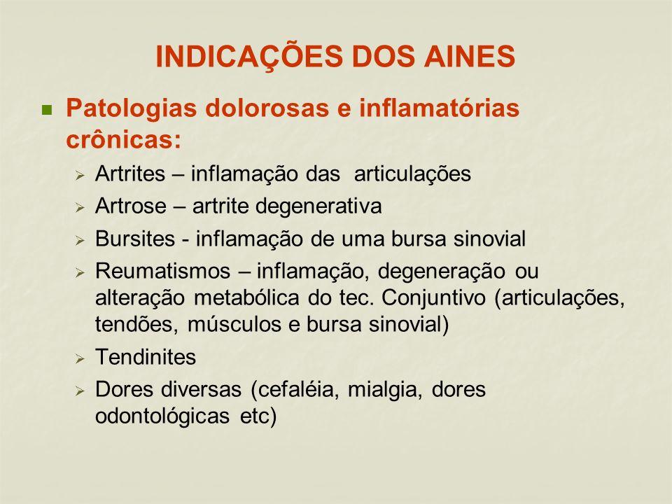 INDICAÇÕES DOS AINES Patologias dolorosas e inflamatórias crônicas: