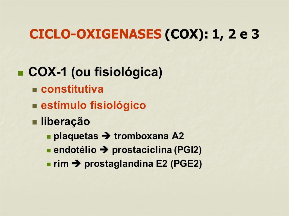 CICLO-OXIGENASES (COX): 1, 2 e 3