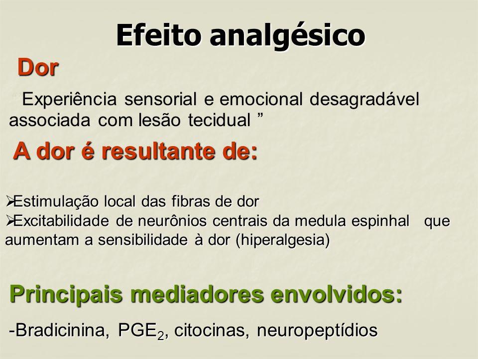 Efeito analgésico Dor A dor é resultante de: