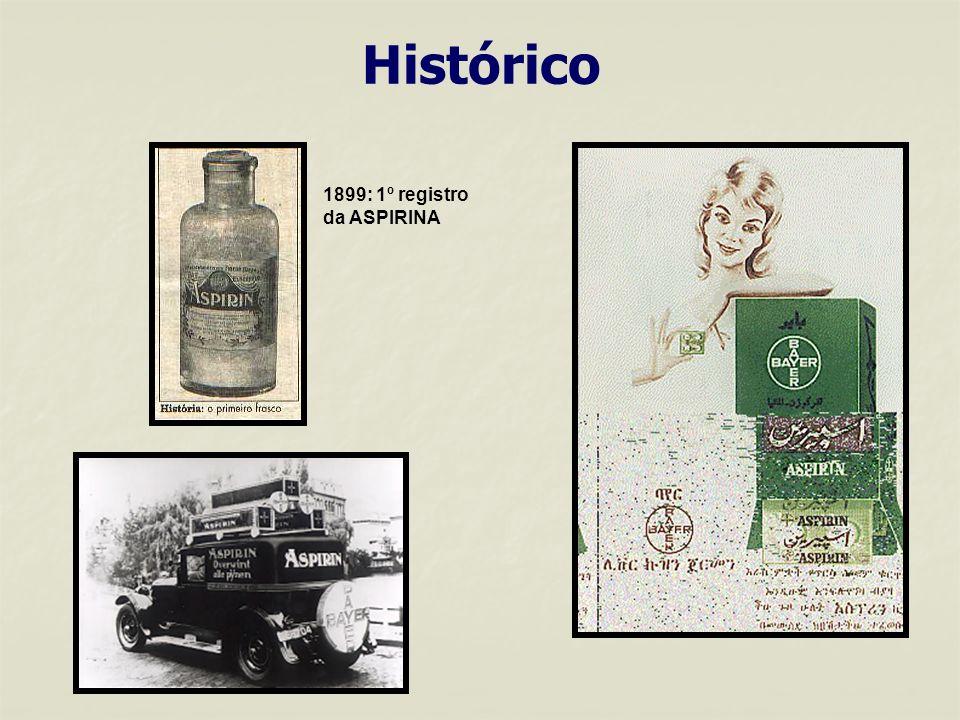 Histórico 1899: 1º registro da ASPIRINA