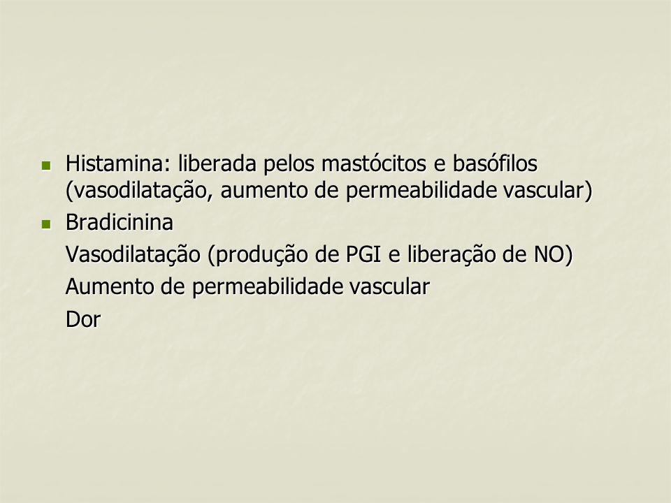 Histamina: liberada pelos mastócitos e basófilos (vasodilatação, aumento de permeabilidade vascular)