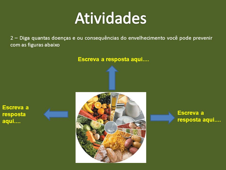 Atividades 2 – Diga quantas doenças e ou consequências do envelhecimento você pode prevenir com as figuras abaixo.