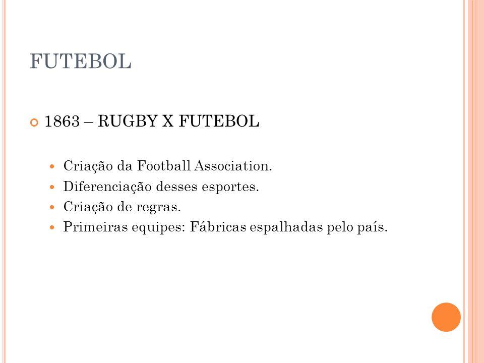 FUTEBOL 1863 – RUGBY X FUTEBOL Criação da Football Association.