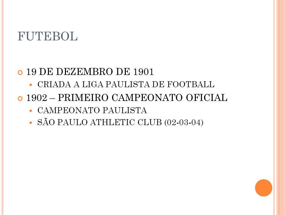 FUTEBOL 19 DE DEZEMBRO DE 1901 1902 – PRIMEIRO CAMPEONATO OFICIAL