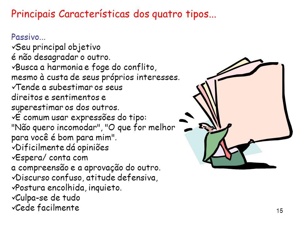Principais Características dos quatro tipos...