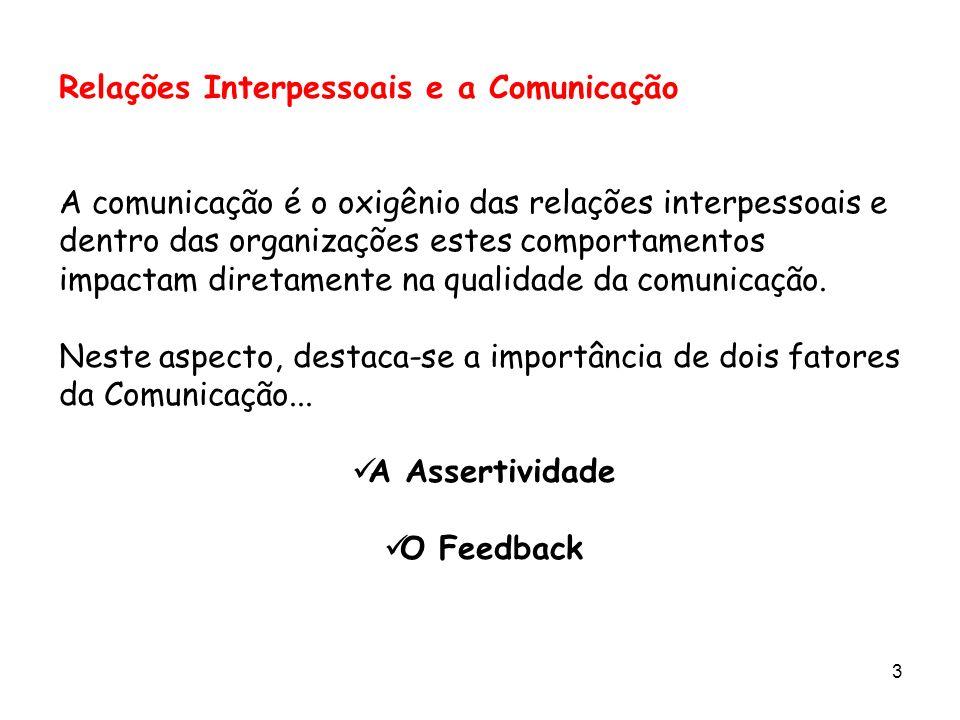 Relações Interpessoais e a Comunicação