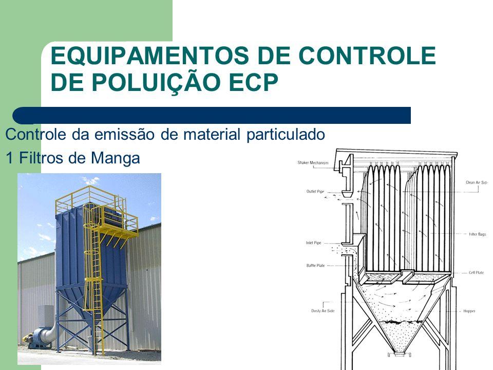 EQUIPAMENTOS DE CONTROLE DE POLUIÇÃO ECP