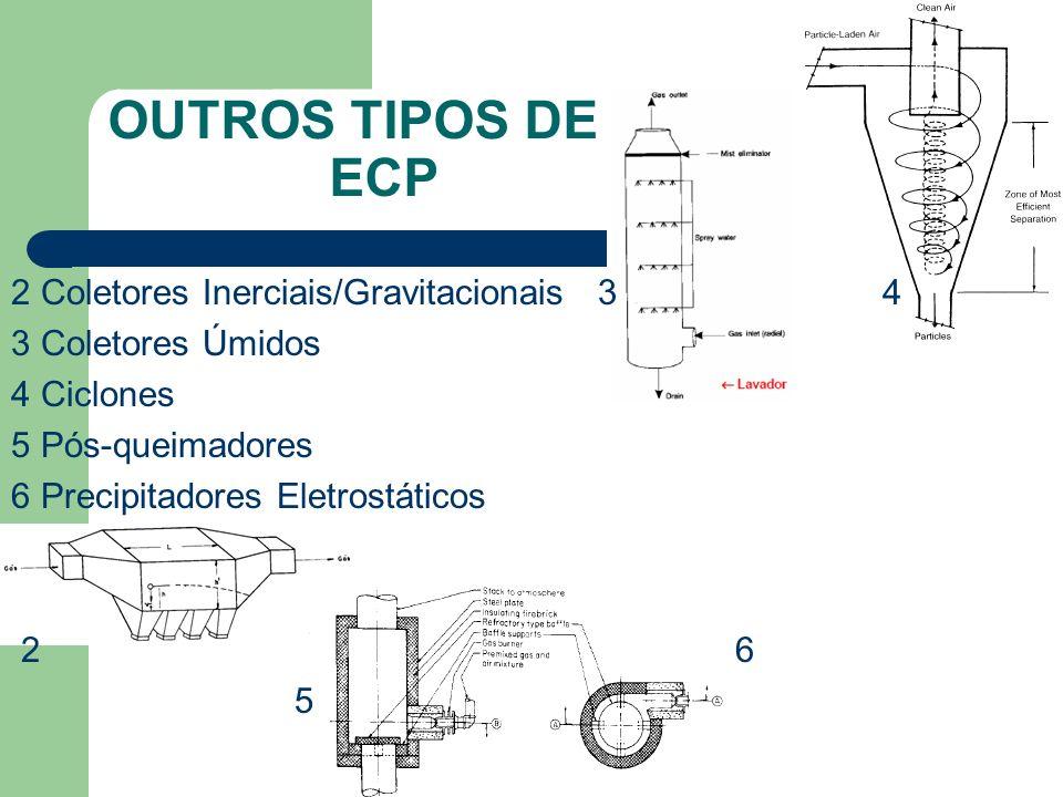 OUTROS TIPOS DE ECP 2 Coletores Inerciais/Gravitacionais 3 4