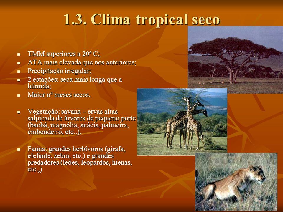 1.3. Clima tropical seco TMM superiores a 20º C;