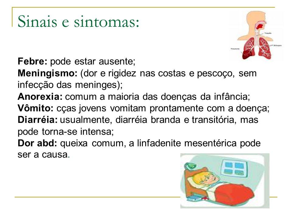 Sinais e sintomas: Febre: pode estar ausente; Meningismo: (dor e rigidez nas costas e pescoço, sem infecção das meninges); Anorexia: comum a maioria das doenças da infância; Vômito: cças jovens vomitam prontamente com a doença; Diarréia: usualmente, diarréia branda e transitória, mas pode torna-se intensa; Dor abd: queixa comum, a linfadenite mesentérica pode ser a causa.