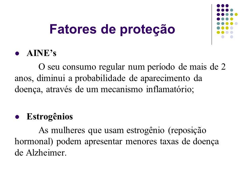 Fatores de proteção AINE's