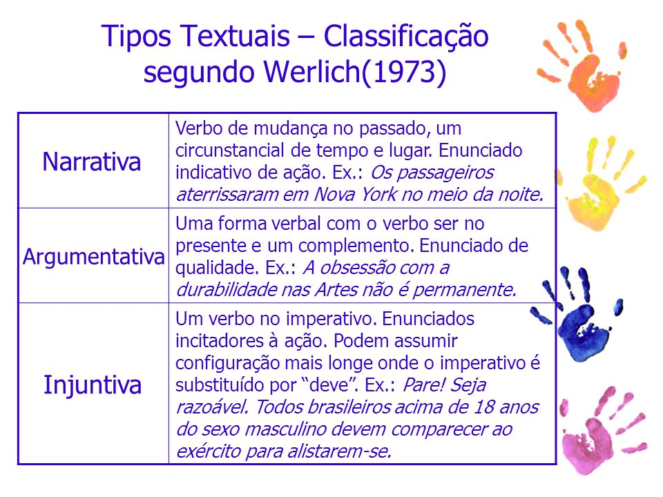 Tipos Textuais – Classificação segundo Werlich(1973)