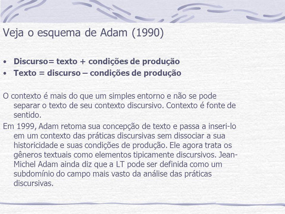 Veja o esquema de Adam (1990)