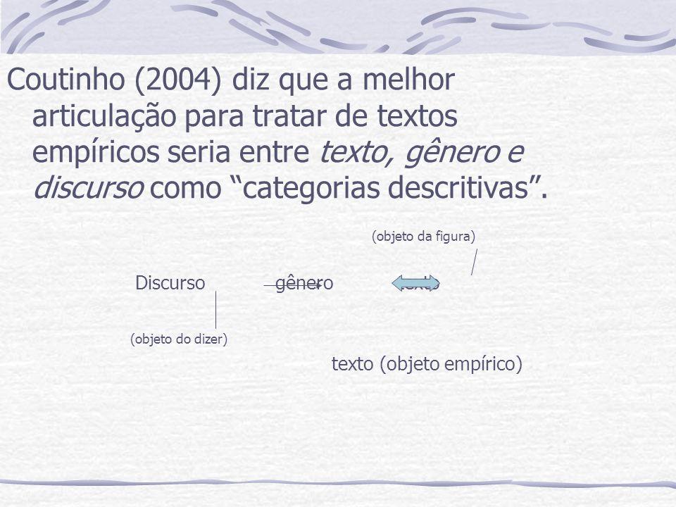Coutinho (2004) diz que a melhor articulação para tratar de textos empíricos seria entre texto, gênero e discurso como categorias descritivas .