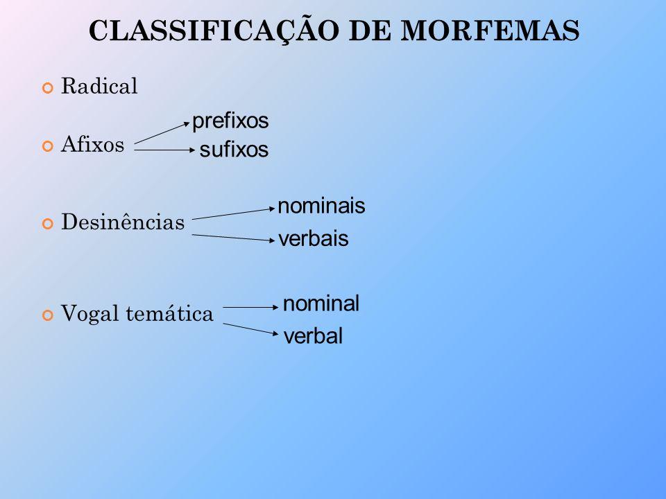 CLASSIFICAÇÃO DE MORFEMAS