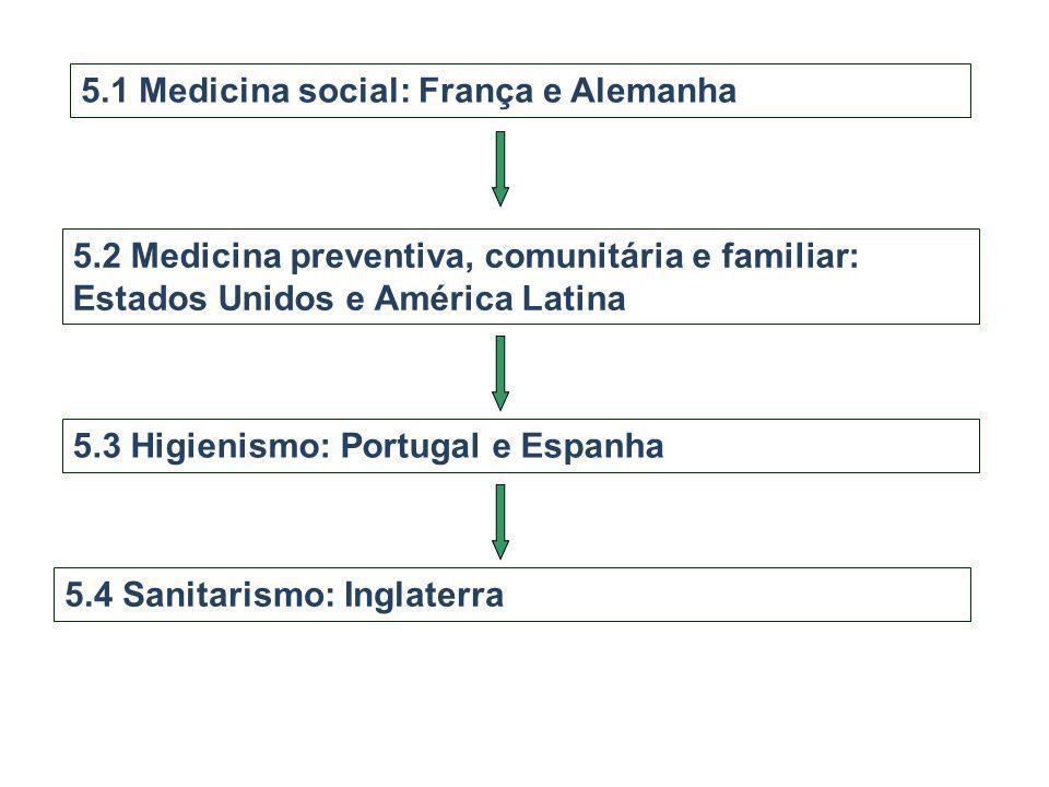 5.1 Medicina social: França e Alemanha