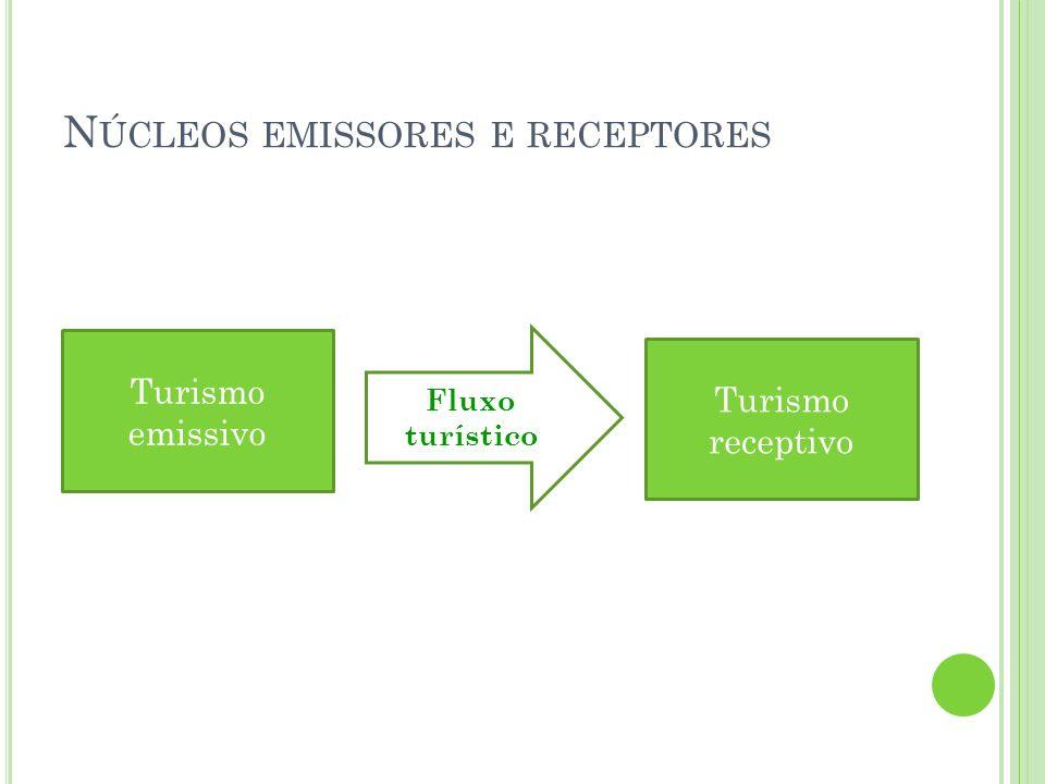 Núcleos emissores e receptores
