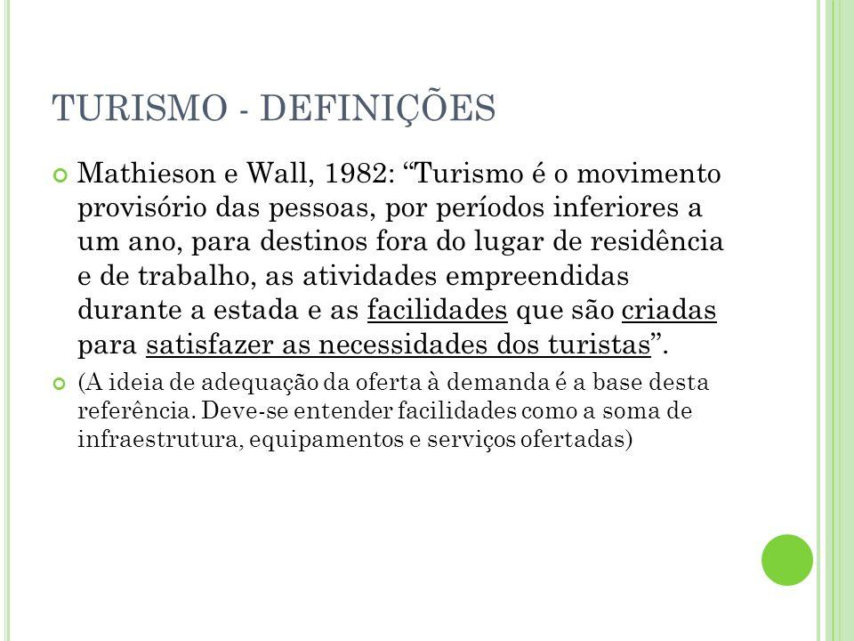 TURISMO - DEFINIÇÕES
