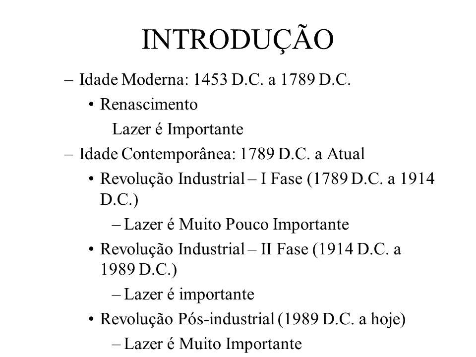 INTRODUÇÃO Idade Moderna: 1453 D.C. a 1789 D.C. Renascimento