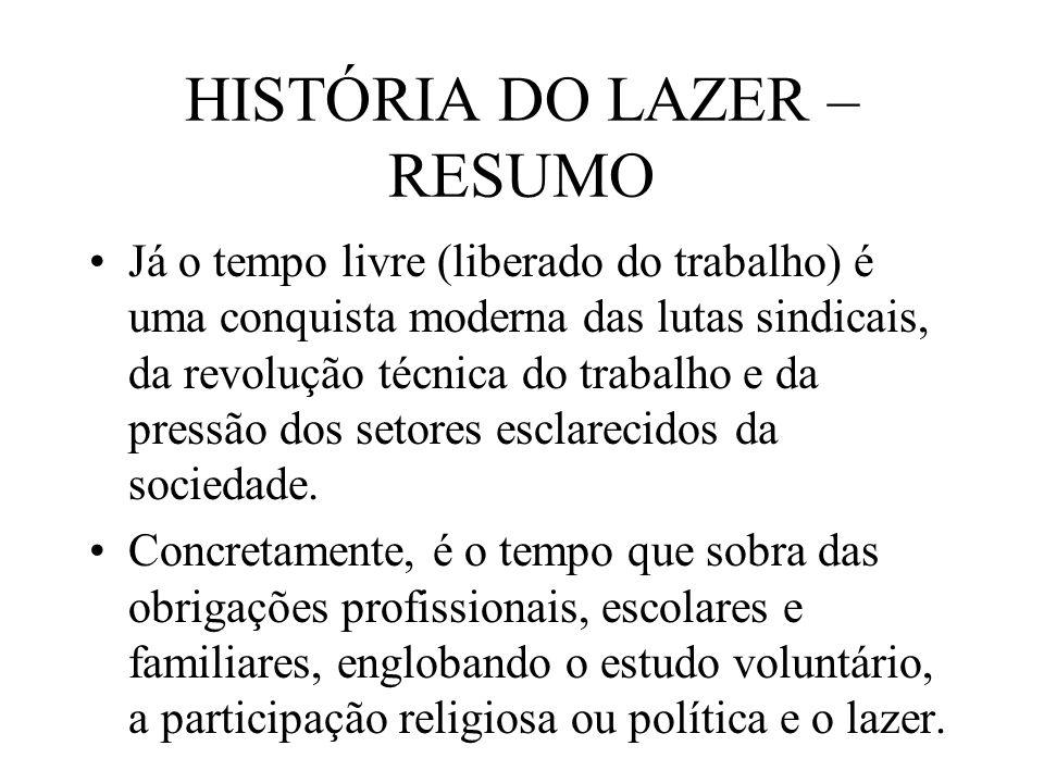 HISTÓRIA DO LAZER – RESUMO