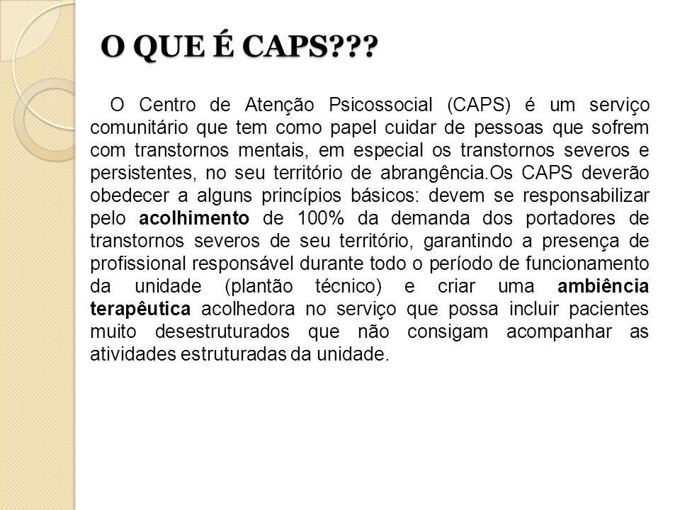 O QUE É CAPS