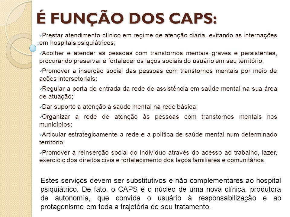 É FUNÇÃO DOS CAPS: Prestar atendimento clínico em regime de atenção diária, evitando as internações em hospitais psiquiátricos;