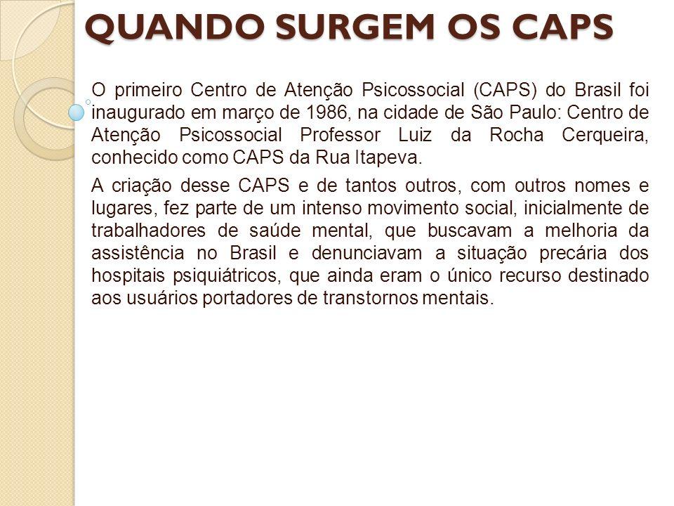 QUANDO SURGEM OS CAPS