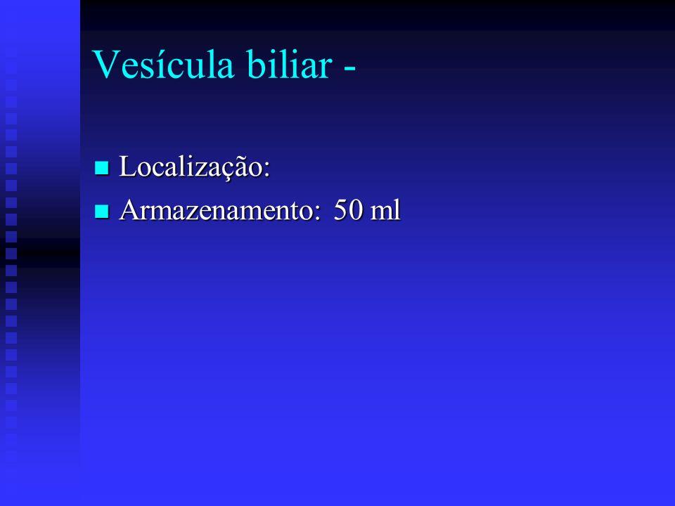 Vesícula biliar - Localização: Armazenamento: 50 ml
