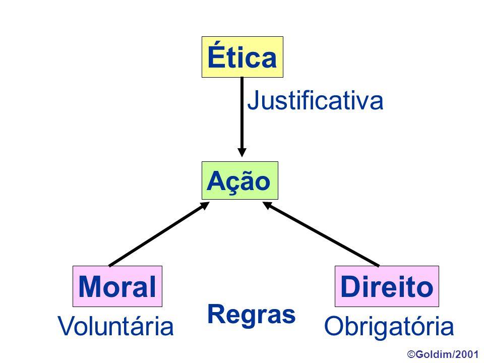 Ética Moral Direito Justificativa Ação Regras Voluntária Obrigatória