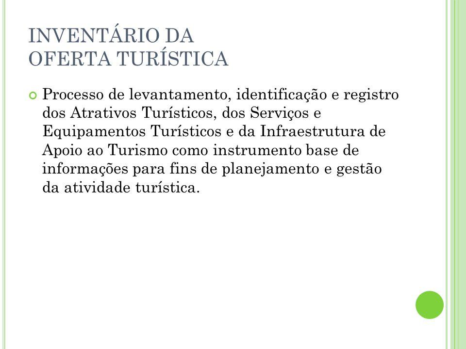 INVENTÁRIO DA OFERTA TURÍSTICA