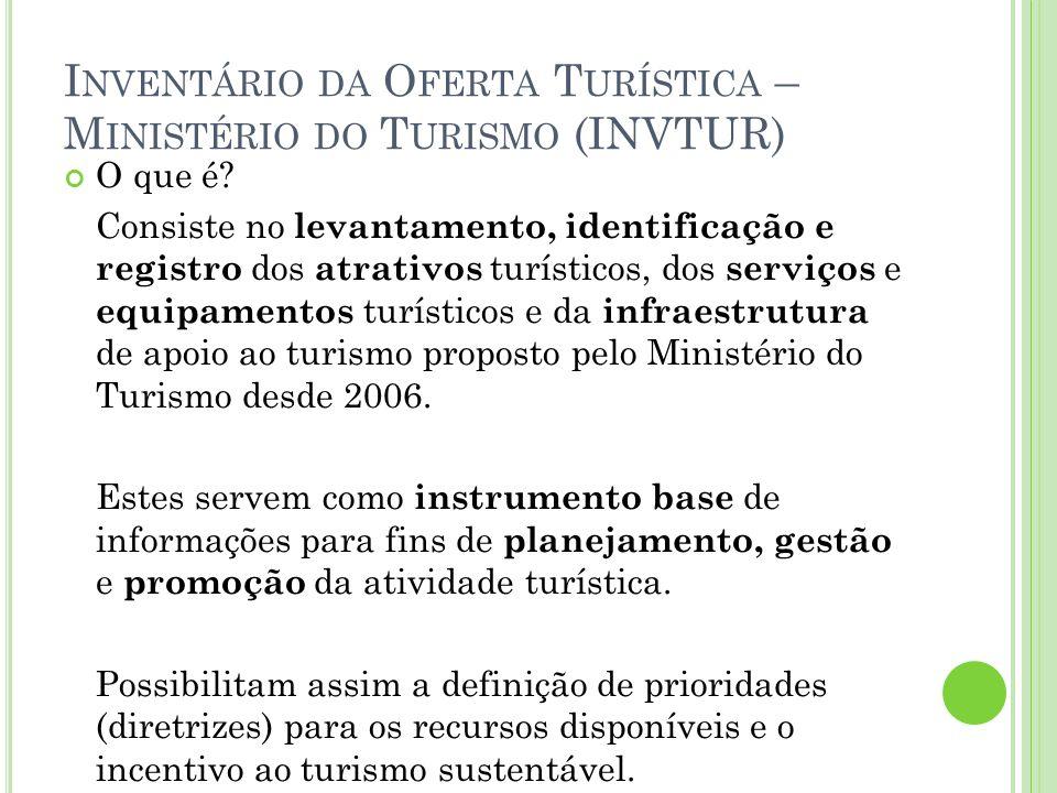 Inventário da Oferta Turística – Ministério do Turismo (INVTUR)
