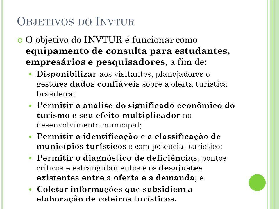 Objetivos do Invtur O objetivo do INVTUR é funcionar como equipamento de consulta para estudantes, empresários e pesquisadores, a fim de: