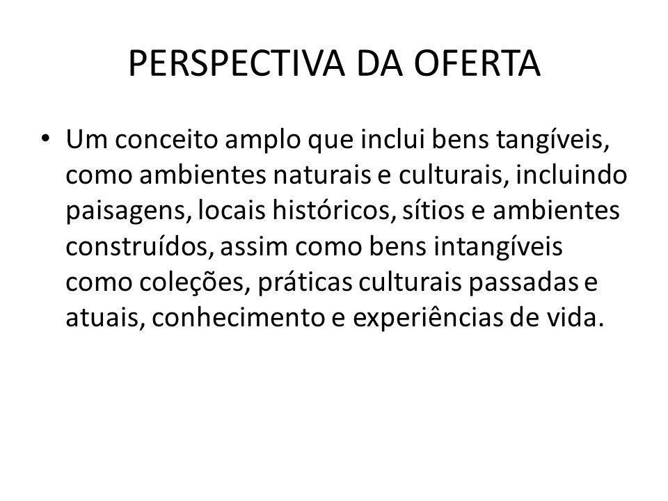 PERSPECTIVA DA OFERTA